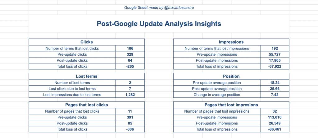 insights tab screenshot